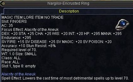 Nargilore-Encrusted Ring