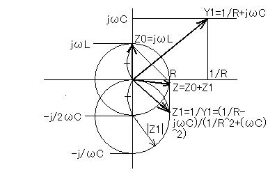 ビットコイン 量子コンピュータ 楕円関数