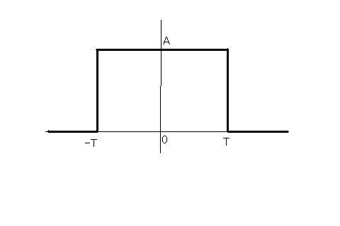 すべての講義 1次関数 問題 : 及び0.1usecの場合の ...